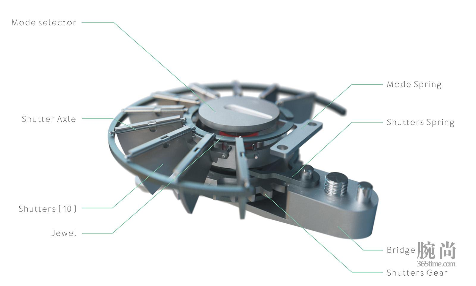 Ressence_e-Crown-Photovoltaic-Shutters.jpg