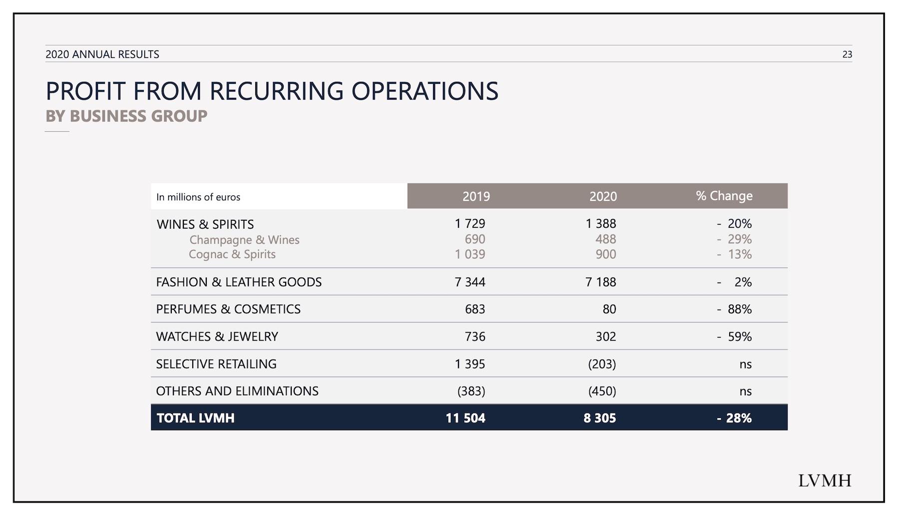 LVMH-2020-Full-Year-Results-2.jpg